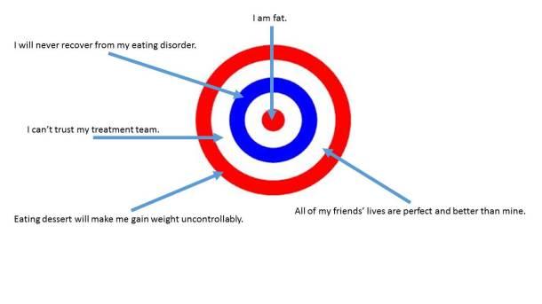 bullseye_1